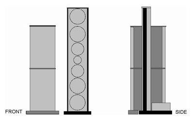 Design of Loudspeakers